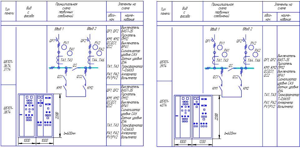 Схема щит управления кнс